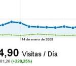 estadisticas-enero-2008.JPG