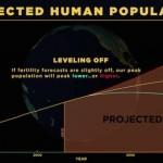 200.000 años de crecimiento demográfico en 5 minutos