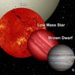 ¿Qué pasaría si Júpiter se convirtiese en una estrella?